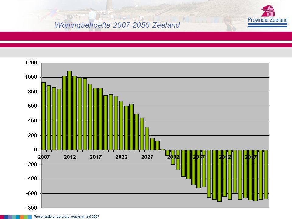 zaterdag 18 juni 2016 Woningbehoefte 2007-2050 Zeeland Presentatie onderwerp, copyright (c) 2007
