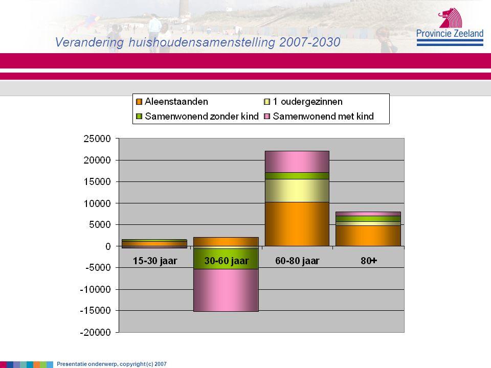 zaterdag 18 juni 2016 Verandering huishoudensamenstelling 2007-2030 Presentatie onderwerp, copyright (c) 2007