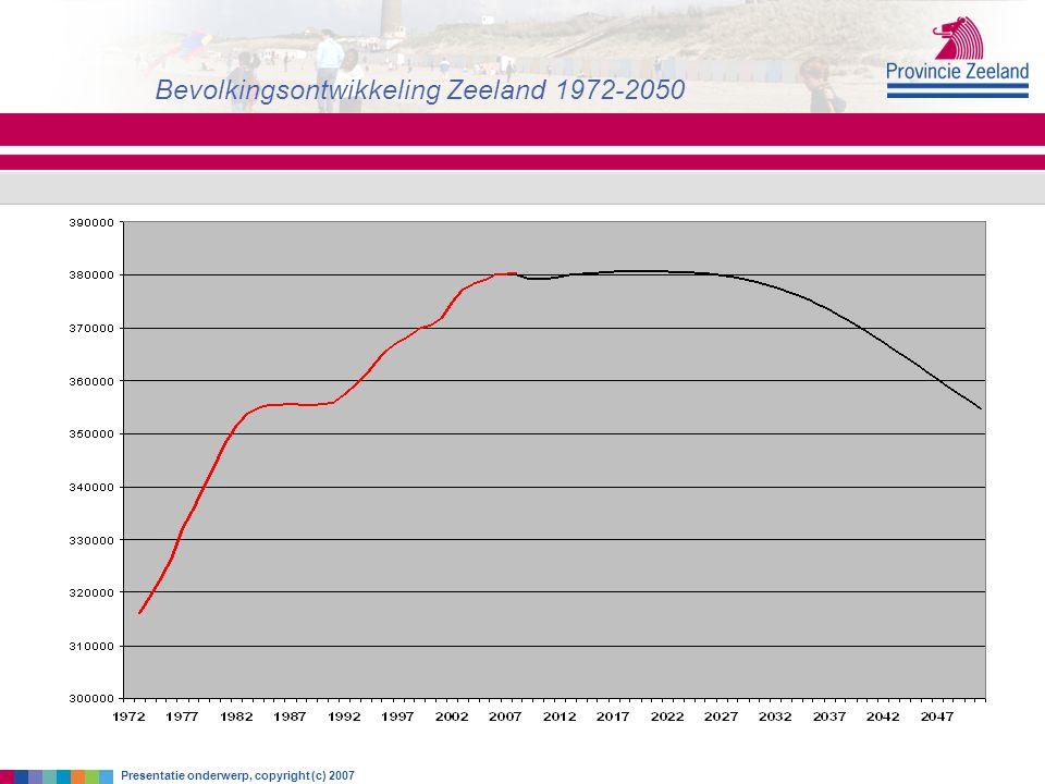 zaterdag 18 juni 2016 Bevolkingsontwikkeling Zeeland 1972-2050 Presentatie onderwerp, copyright (c) 2007