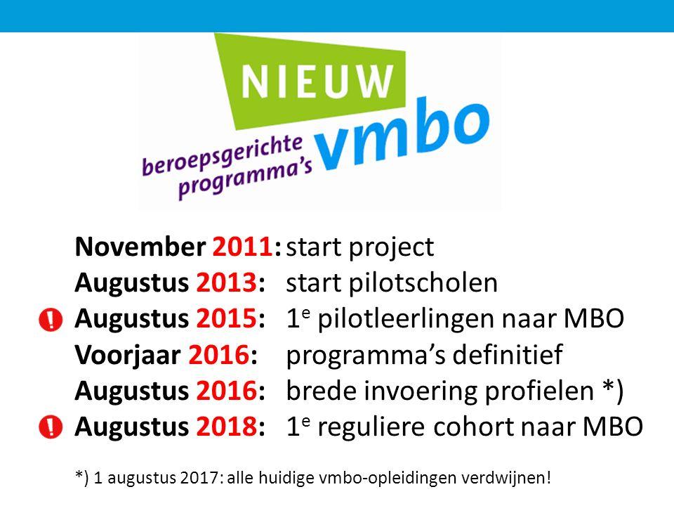 www.vernieuwingvmbo.nl