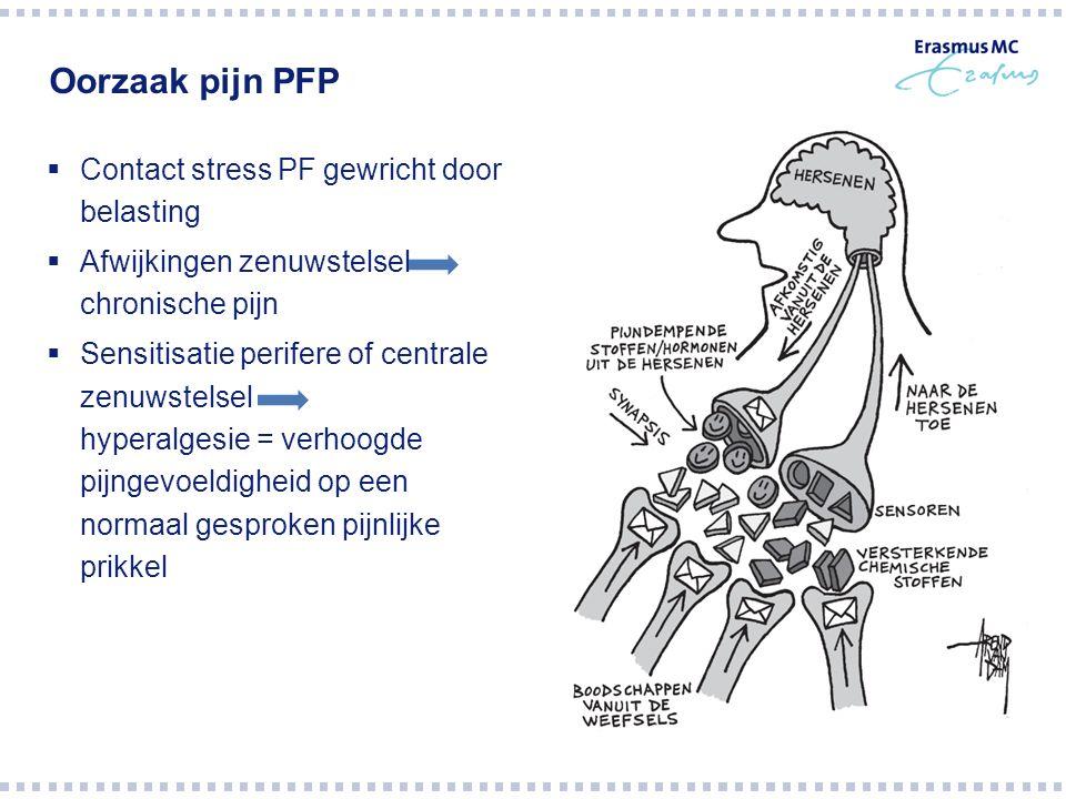 Oorzaak pijn PFP  Contact stress PF gewricht door belasting  Afwijkingen zenuwstelsel chronische pijn  Sensitisatie perifere of centrale zenuwstelsel hyperalgesie = verhoogde pijngevoeldigheid op een normaal gesproken pijnlijke prikkel