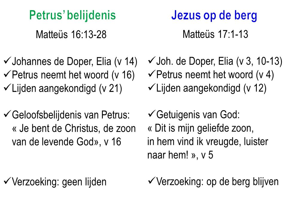 13 Toen Jezus in het gebied van Caesarea Filippi kwam, vroeg hij zijn leerlingen: ' Wie zeggen de mensen dat de Mensenzoon is?' 14 Ze antwoordden: 'Sommigen zeggen Johannes de Doper, anderen Elia, weer anderen Jeremia of een van de andere profeten.' 15 Toen vroeg hij hun: 'En wie ben ik volgens jullie?' 16 'U bent de messias, de Zoon van de levende God,' antwoordde Simon Petrus.