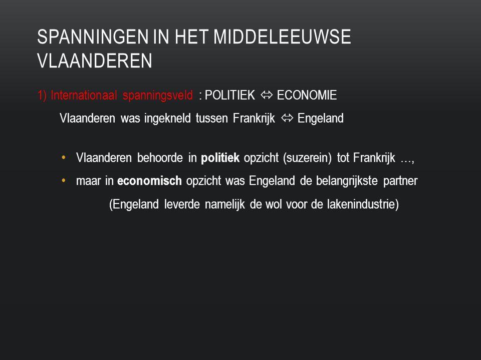 1) Internationaal spanningsveld : POLITIEK  ECONOMIE Vlaanderen was ingekneld tussen Frankrijk  Engeland Vlaanderen behoorde in politiek opzicht (suzerein) tot Frankrijk …, maar in economisch opzicht was Engeland de belangrijkste partner (Engeland leverde namelijk de wol voor de lakenindustrie)