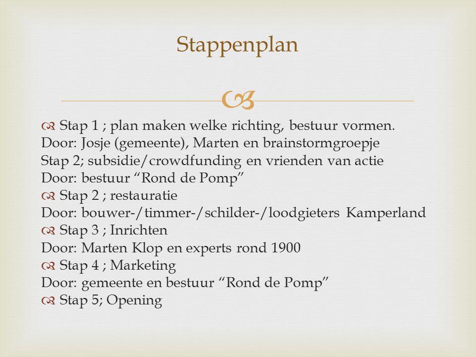   Stap 1 ; plan maken welke richting, bestuur vormen. Door: Josje (gemeente), Marten en brainstormgroepje Stap 2; subsidie/crowdfunding en vrienden