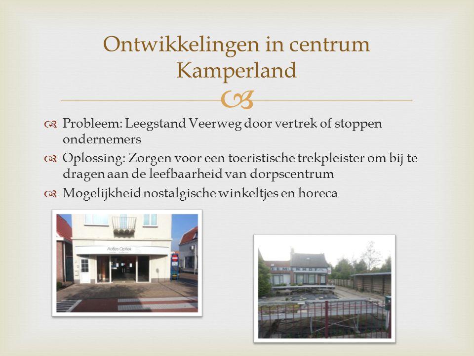  Ontwikkelingen in centrum Kamperland  Probleem: Leegstand Veerweg door vertrek of stoppen ondernemers  Oplossing: Zorgen voor een toeristische trekpleister om bij te dragen aan de leefbaarheid van dorpscentrum  Mogelijkheid nostalgische winkeltjes en horeca