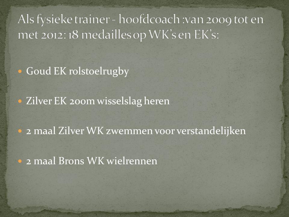 Goud EK rolstoelrugby Zilver EK 200m wisselslag heren 2 maal Zilver WK zwemmen voor verstandelijken 2 maal Brons WK wielrennen