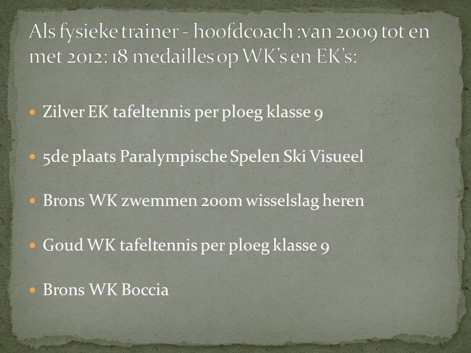 Zilver EK tafeltennis per ploeg klasse 9 5de plaats Paralympische Spelen Ski Visueel Brons WK zwemmen 200m wisselslag heren Goud WK tafeltennis per ploeg klasse 9 Brons WK Boccia