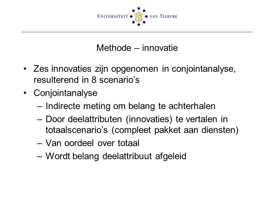 Methode – innovatie Zes innovaties zijn opgenomen in conjointanalyse, resulterend in 8 scenario's Conjointanalyse –Indirecte meting om belang te achterhalen –Door deelattributen (innovaties) te vertalen in totaalscenario's (compleet pakket aan diensten) –Van oordeel over totaal –Wordt belang deelattribuut afgeleid