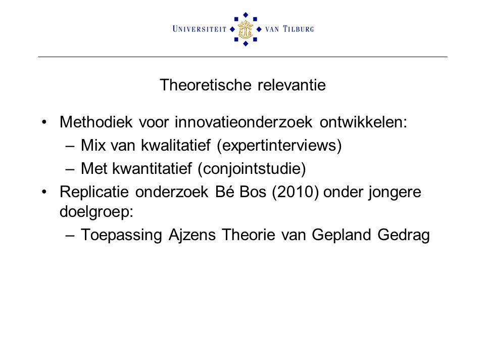 Theoretische relevantie Methodiek voor innovatieonderzoek ontwikkelen: –Mix van kwalitatief (expertinterviews) –Met kwantitatief (conjointstudie) Replicatie onderzoek Bé Bos (2010) onder jongere doelgroep: –Toepassing Ajzens Theorie van Gepland Gedrag