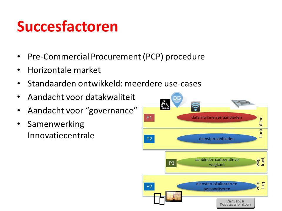 Succesfactoren Pre-Commercial Procurement (PCP) procedure Horizontale market Standaarden ontwikkeld: meerdere use-cases Aandacht voor datakwaliteit Aa