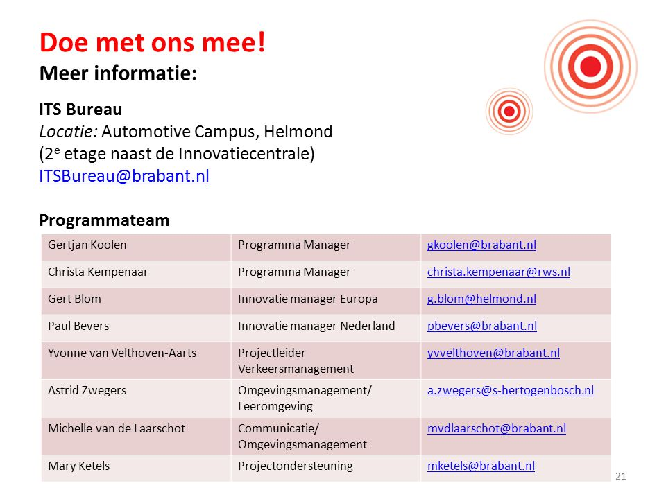 ITS Bureau Locatie: Automotive Campus, Helmond (2 e etage naast de Innovatiecentrale) ITSBureau@brabant.nl Programmateam Doe met ons mee! Meer informa