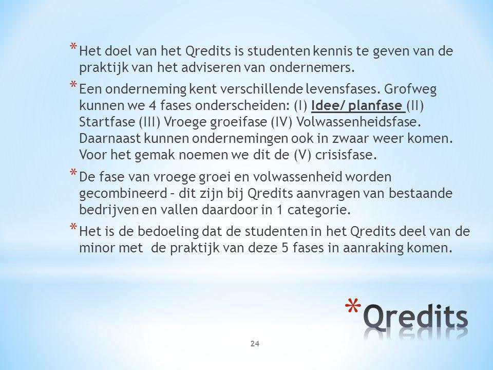 * Het doel van het Qredits is studenten kennis te geven van de praktijk van het adviseren van ondernemers.