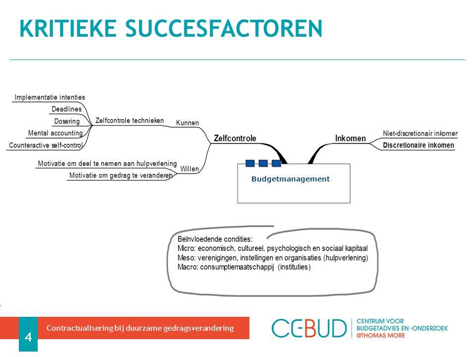 Intensieve individuele begeleiding om competenties van cliënten bij het beheren van hun budget te versterken.