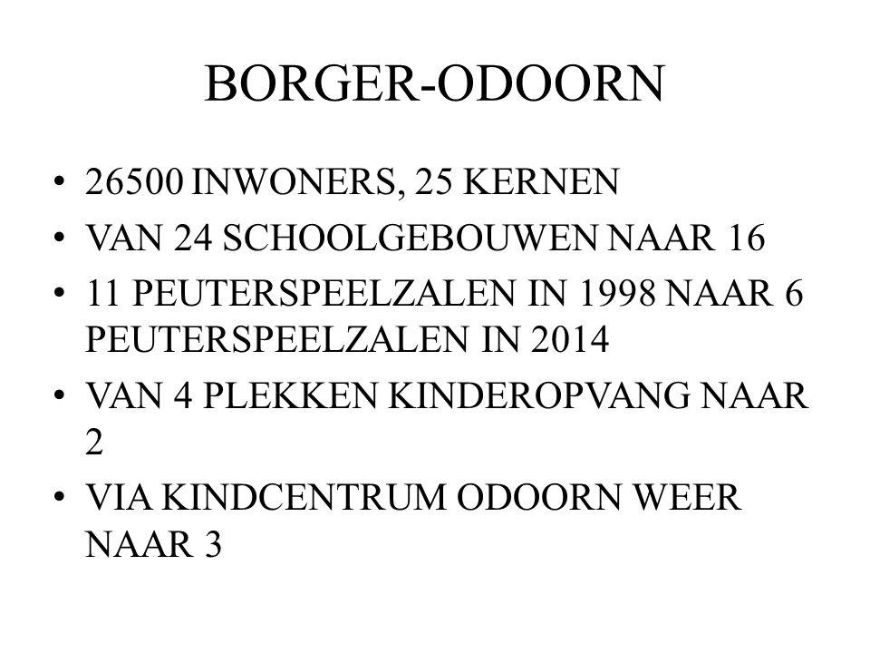 BORGER-ODOORN 26500 INWONERS, 25 KERNEN VAN 24 SCHOOLGEBOUWEN NAAR 16 11 PEUTERSPEELZALEN IN 1998 NAAR 6 PEUTERSPEELZALEN IN 2014 VAN 4 PLEKKEN KINDEROPVANG NAAR 2 VIA KINDCENTRUM ODOORN WEER NAAR 3