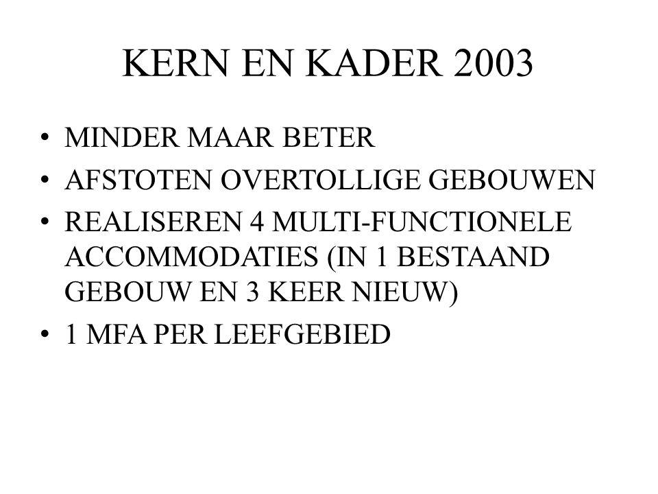 KERN EN KADER 2003 MINDER MAAR BETER AFSTOTEN OVERTOLLIGE GEBOUWEN REALISEREN 4 MULTI-FUNCTIONELE ACCOMMODATIES (IN 1 BESTAAND GEBOUW EN 3 KEER NIEUW) 1 MFA PER LEEFGEBIED