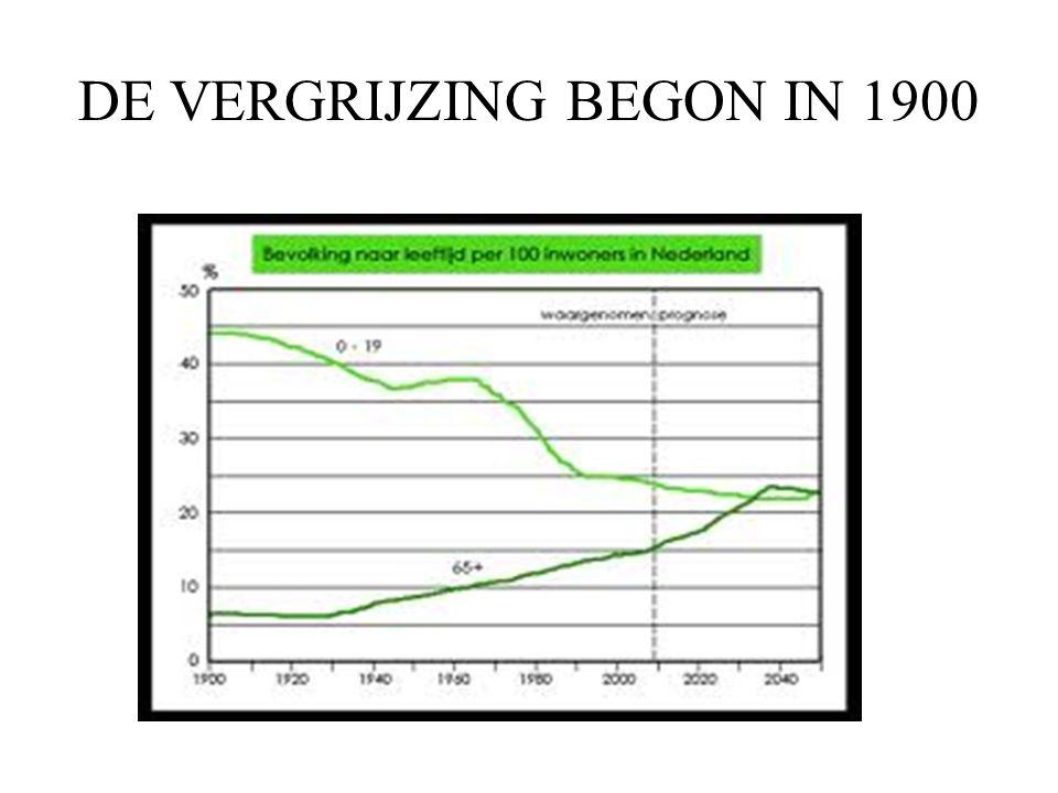 DE VERGRIJZING BEGON IN 1900