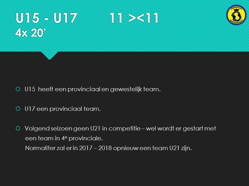 U15 - U17 11 ><11 4x 20'  U15 heeft een provinciaal en gewestelijk team.