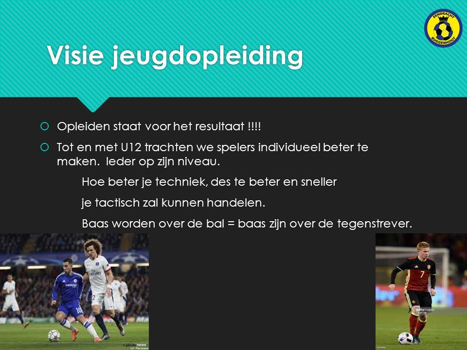 Visie jeugdopleiding  Opleiden staat voor het resultaat !!!.