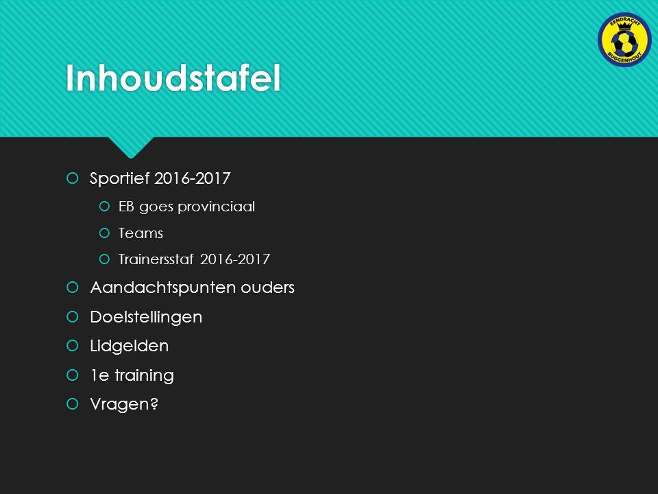 Sportief 2016-2017  Provinciaal + gewestelijk voetbal  2 sterren-jeugdopleiding  +/- 200 jeugdspelers  15 EB-teams in competitie - 1x U 17 Schoorens Dirk - 2x U 15 Lemmens Steven / Talboom Bart - 2x U 13 De Waegeneer Joran / Verhelst Dany - 1x U 12 Van Houtte Dirk - 1x U 11 De Vadder Steven - 2x U 10 Van Damme Wim / Leybaert Sten  Provinciaal + gewestelijk voetbal  2 sterren-jeugdopleiding  +/- 200 jeugdspelers  15 EB-teams in competitie - 1x U 17 Schoorens Dirk - 2x U 15 Lemmens Steven / Talboom Bart - 2x U 13 De Waegeneer Joran / Verhelst Dany - 1x U 12 Van Houtte Dirk - 1x U 11 De Vadder Steven - 2x U 10 Van Damme Wim / Leybaert Sten