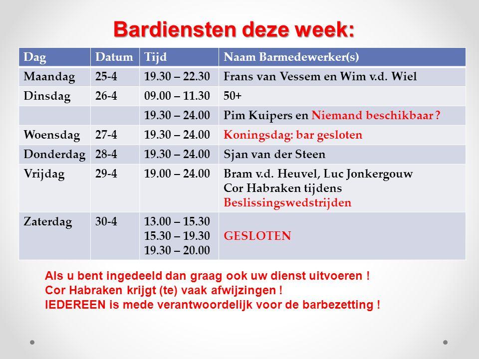 DagDatumTijdNaam Barmedewerker(s) Maandag25-419.30 – 22.30Frans van Vessem en Wim v.d.