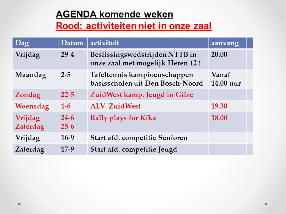 DagDatumactiviteitaanvang Vrijdag29-4Beslissingswedstrijden NTTB in onze zaal met mogelijk Heren 12 .
