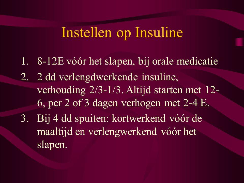 Instellen op Insuline 1.8-12E vóór het slapen, bij orale medicatie 2.2 dd verlengdwerkende insuline, verhouding 2/3-1/3. Altijd starten met 12- 6, per
