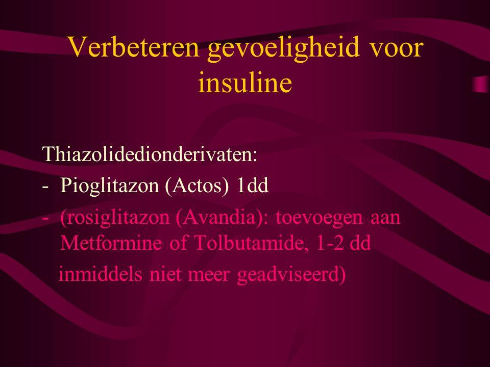 Verbeteren gevoeligheid voor insuline Thiazolidedionderivaten: -Pioglitazon (Actos) 1dd -(rosiglitazon (Avandia): toevoegen aan Metformine of Tolbutam