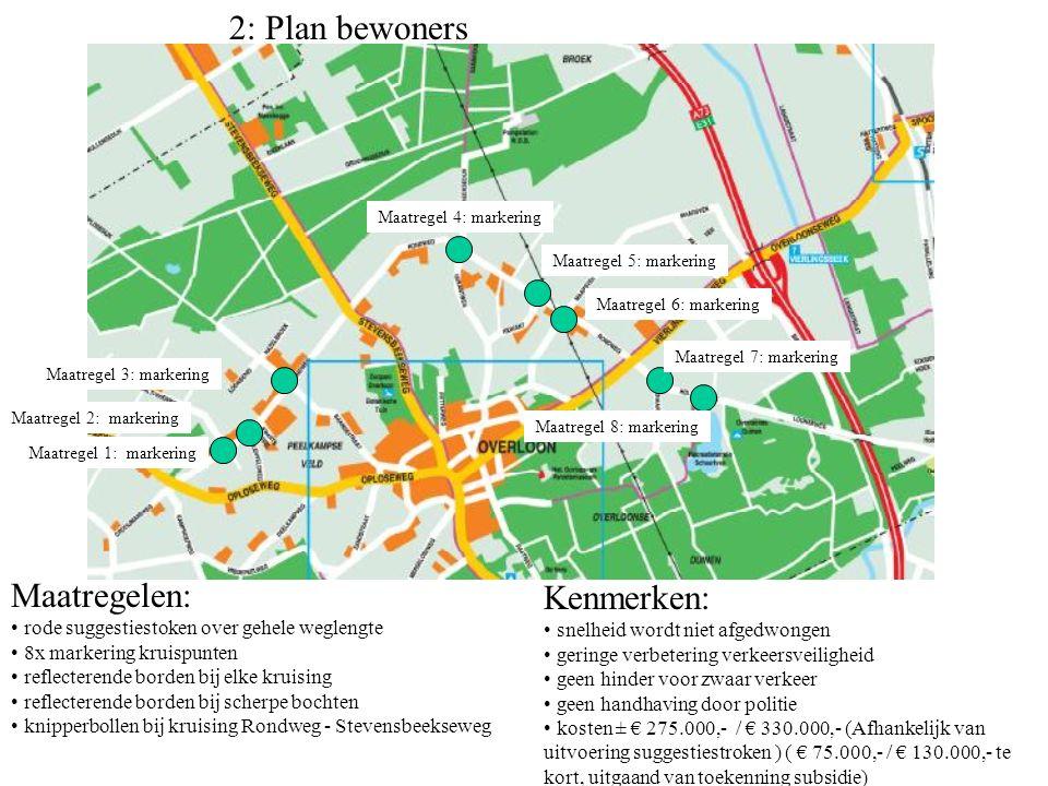 2: Plan bewoners Maatregelen: rode suggestiestoken over gehele weglengte 8x markering kruispunten reflecterende borden bij elke kruising reflecterende