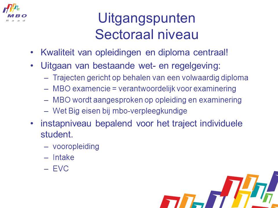 Uitgangspunten Sectoraal niveau Kwaliteit van opleidingen en diploma centraal! Uitgaan van bestaande wet- en regelgeving: –Trajecten gericht op behale