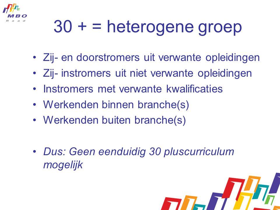 30 + = heterogene groep Zij- en doorstromers uit verwante opleidingen Zij- instromers uit niet verwante opleidingen Instromers met verwante kwalificaties Werkenden binnen branche(s) Werkenden buiten branche(s) Dus: Geen eenduidig 30 pluscurriculum mogelijk