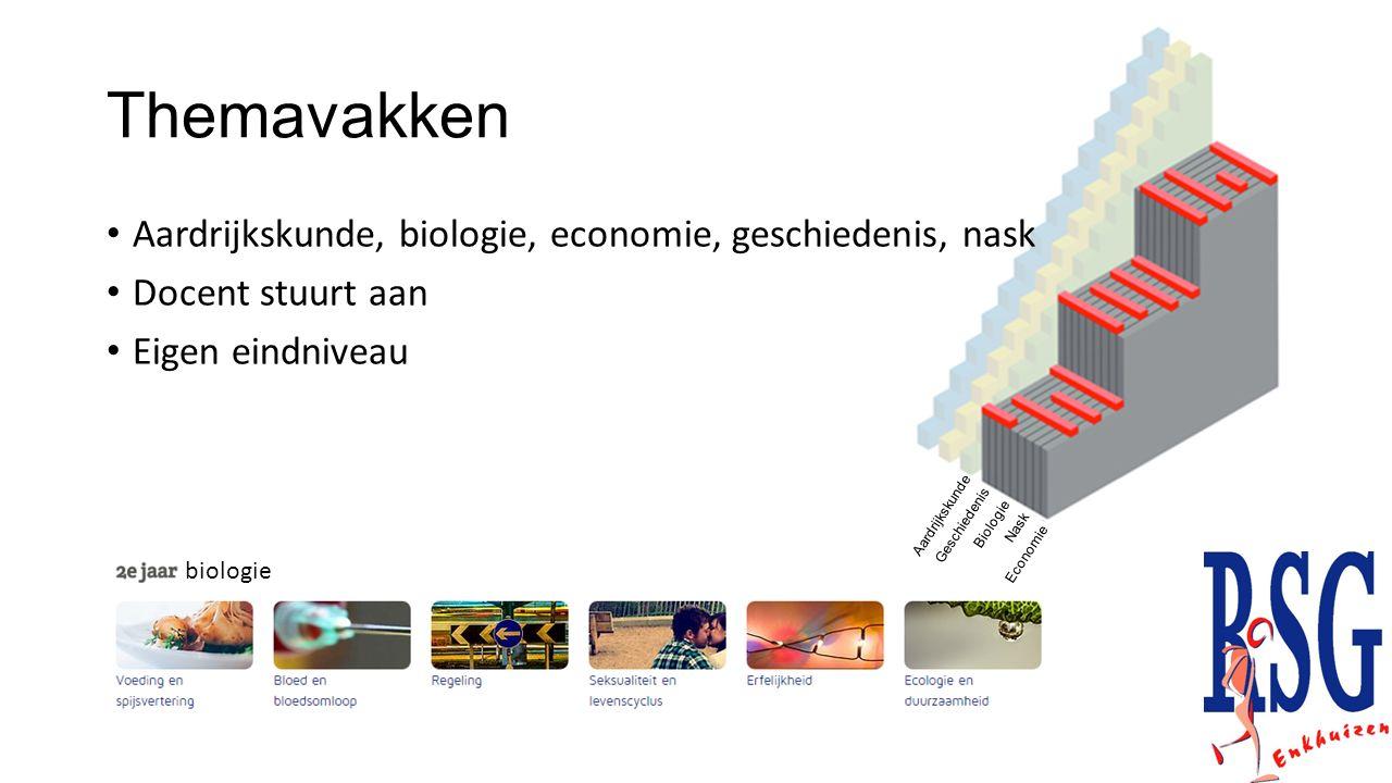 Themavakken Aardrijkskunde, biologie, economie, geschiedenis, nask Docent stuurt aan Eigen eindniveau biologie Aardrijkskunde Geschiedenis Biologie Nask Economie