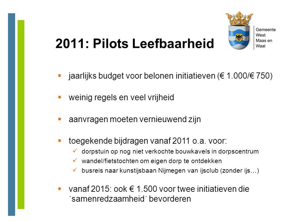 2011: Pilots Leefbaarheid  jaarlijks budget voor belonen initiatieven (€ 1.000/€ 750)  weinig regels en veel vrijheid  aanvragen moeten vernieuwend zijn  toegekende bijdragen vanaf 2011 o.a.