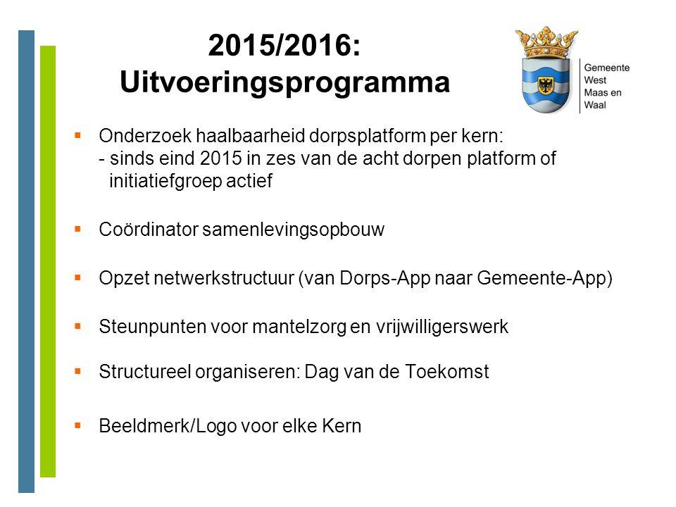 2015/2016: Uitvoeringsprogramma  Onderzoek haalbaarheid dorpsplatform per kern: - sinds eind 2015 in zes van de acht dorpen platform of initiatiefgro