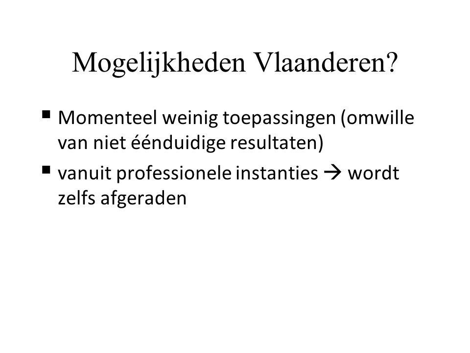 Mogelijkheden Vlaanderen.