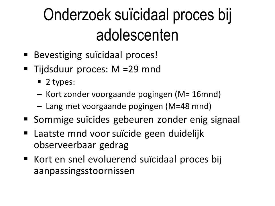 Onderzoek suïcidaal proces bij adolescenten  Bevestiging suïcidaal proces.