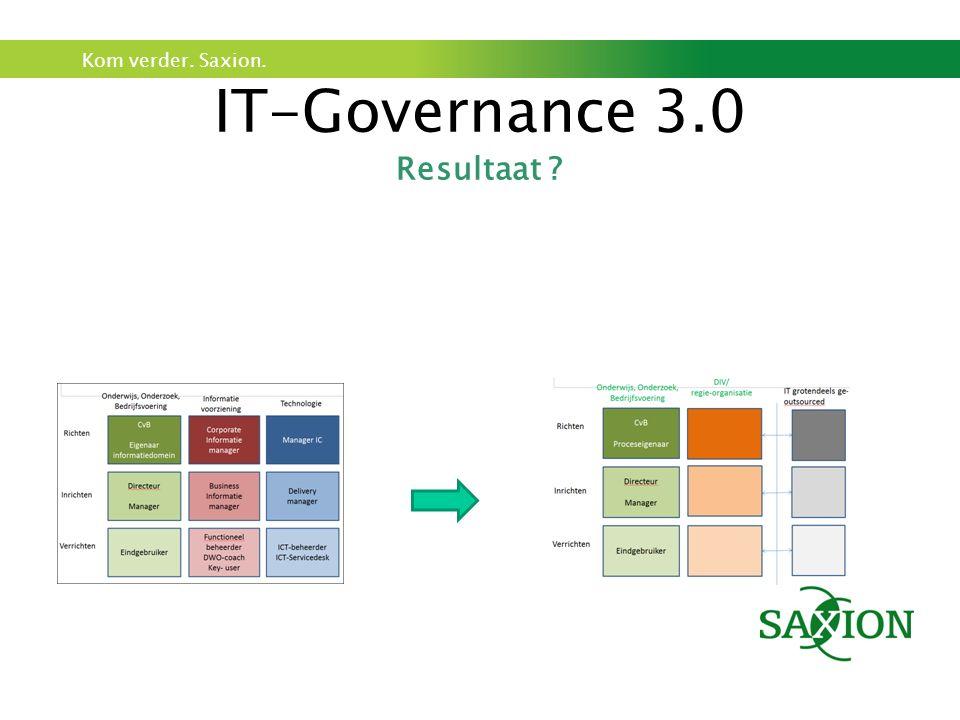Kom verder. Saxion. IT-Governance 3.0 Resultaat ?
