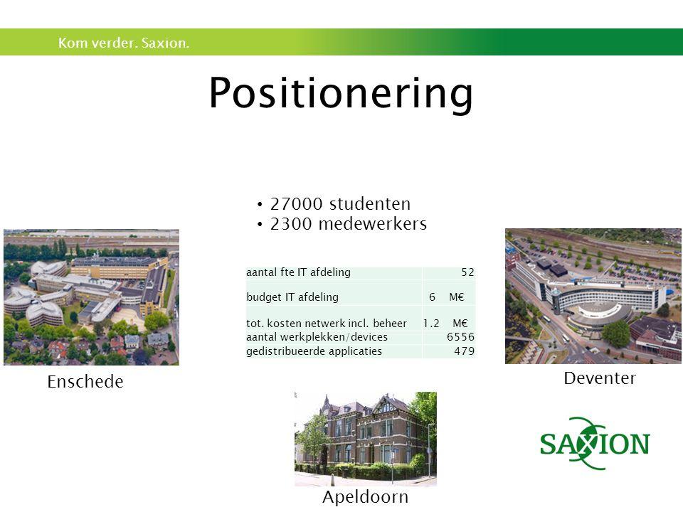 Kom verder. Saxion. Positionering 27000 studenten 2300 medewerkers aantal fte IT afdeling52 budget IT afdeling 6 M€ tot. kosten netwerk incl. beheer 1
