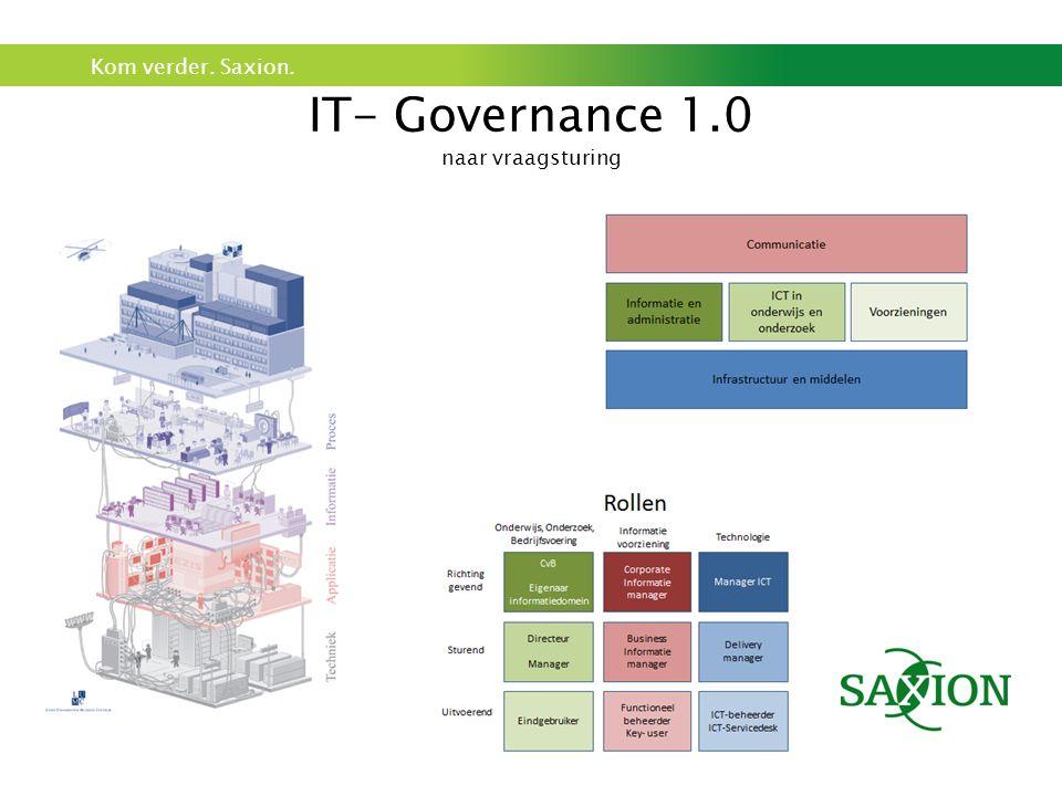 Kom verder. Saxion. IT- Governance 1.0 naar vraagsturing