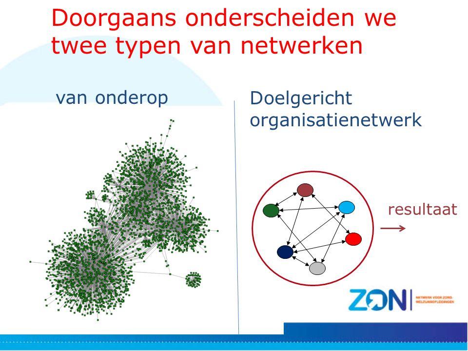 Doorgaans onderscheiden we twee typen van netwerken van onderopDoelgericht organisatienetwerk resultaat