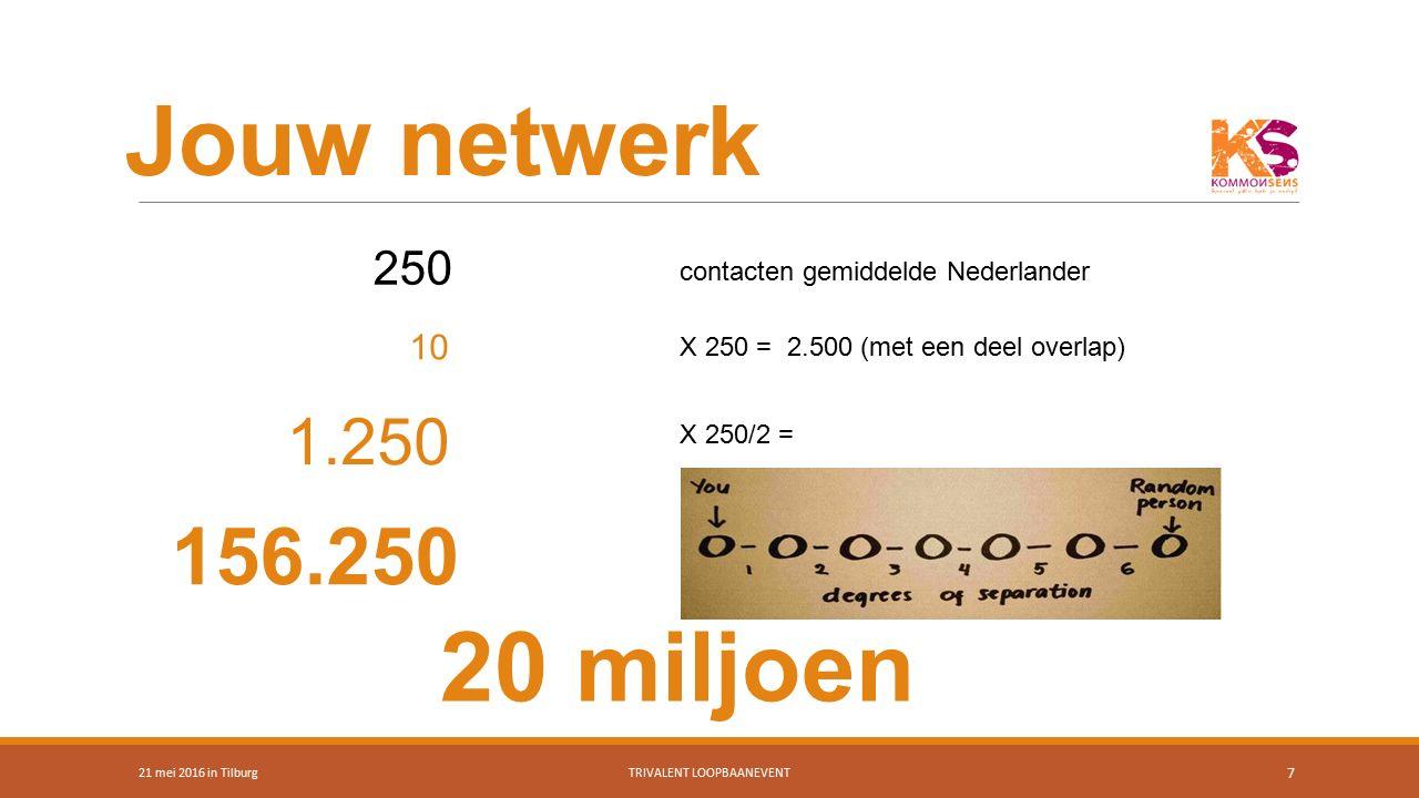 Stappenplan 21 mei 2016 in TilburgTRIVALENT LOOPBAANEVENT 18 1.Zie jezelf als een product of dienst (funct.