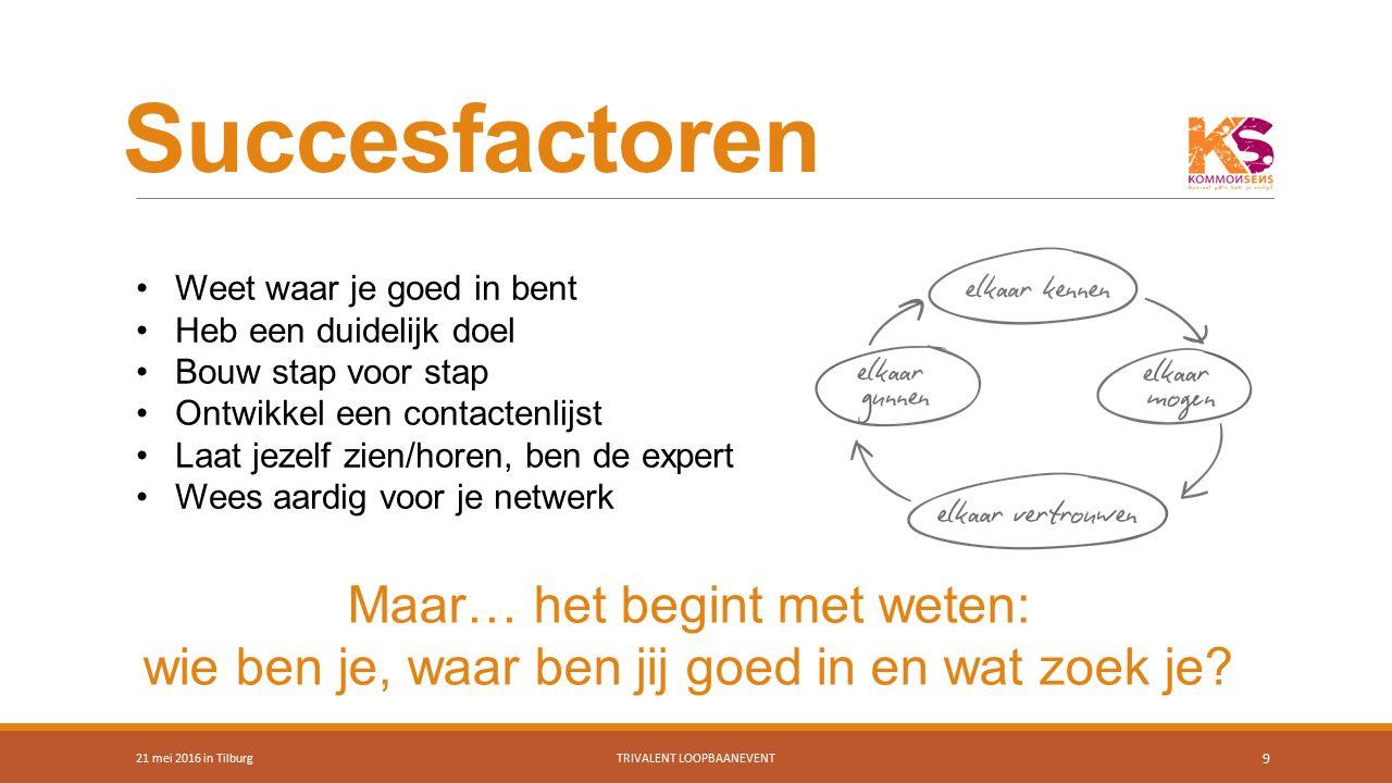 Succesfactoren 21 mei 2016 in TilburgTRIVALENT LOOPBAANEVENT 9 Weet waar je goed in bent Heb een duidelijk doel Bouw stap voor stap Ontwikkel een cont