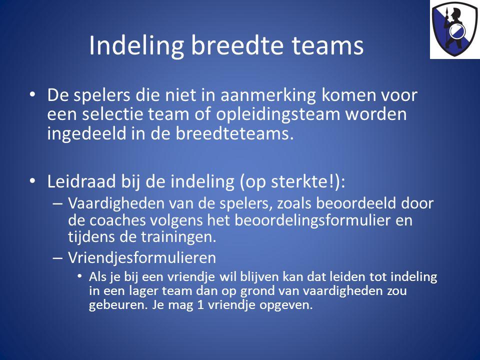 Indeling breedte teams De spelers die niet in aanmerking komen voor een selectie team of opleidingsteam worden ingedeeld in de breedteteams.