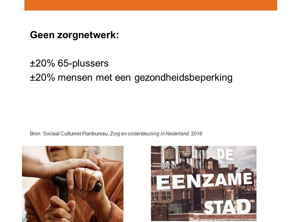 27-05-2016 Geen zorgnetwerk: ±20% 65-plussers ±20% mensen met een gezondheidsbeperking Bron: Sociaal Cultureel Planbureau, Zorg en ondersteuning in Nederland, 2016 Juridische aspecten van arbeidspools