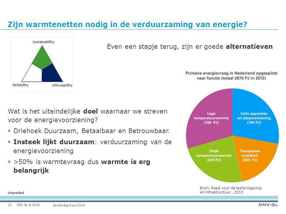 Ungraded donderdag 9 juni 2016 DNV GL © 2016 Zijn warmtenetten nodig in de verduurzaming van energie? Wat is het uiteindelijke doel waarnaar we streve
