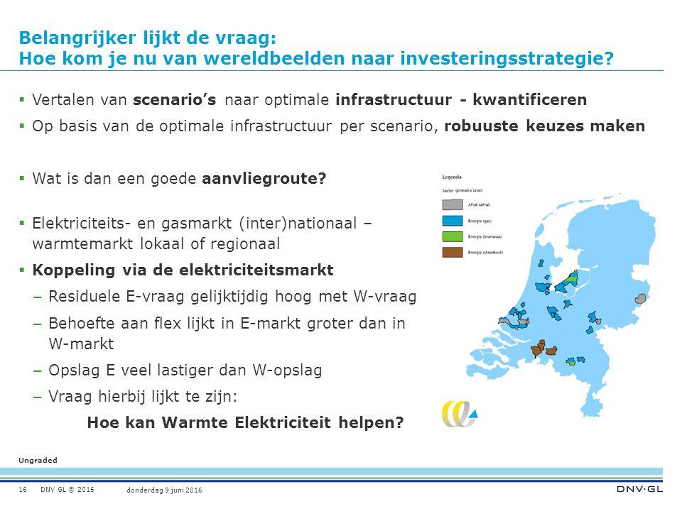 Ungraded donderdag 9 juni 2016 DNV GL © 2016 Belangrijker lijkt de vraag: Hoe kom je nu van wereldbeelden naar investeringsstrategie?  Elektriciteits