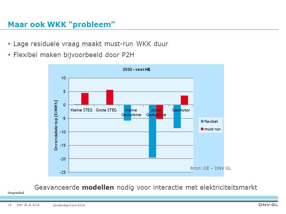 Ungraded donderdag 9 juni 2016 DNV GL © 2016 Maar ook WKK probleem  Lage residuele vraag maakt must-run WKK duur  Flexibel maken bijvoorbeeld door P2H Geavanceerde modellen nodig voor interactie met elektriciteitsmarkt 19 Bron: CE – DNV GL