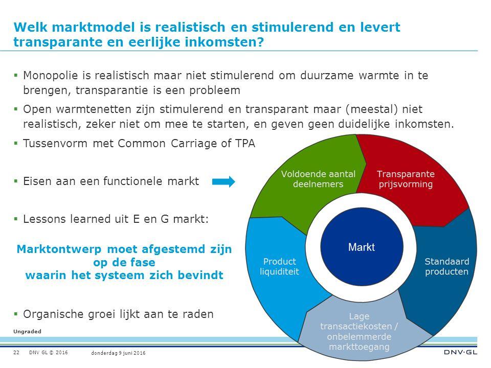 Ungraded donderdag 9 juni 2016 DNV GL © 2016 Welk marktmodel is realistisch en stimulerend en levert transparante en eerlijke inkomsten?  Monopolie i