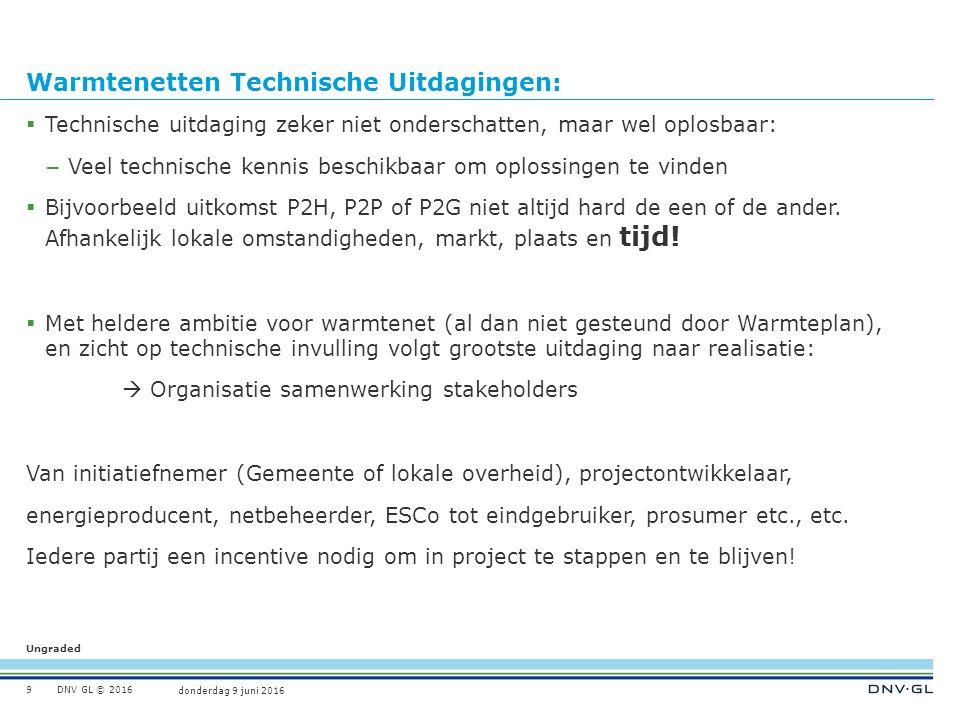 Ungraded donderdag 9 juni 2016 DNV GL © 2016 Rollen stakeholders veranderen over de fasen van project 10 Developmen t Business case Asset management Financing Construction