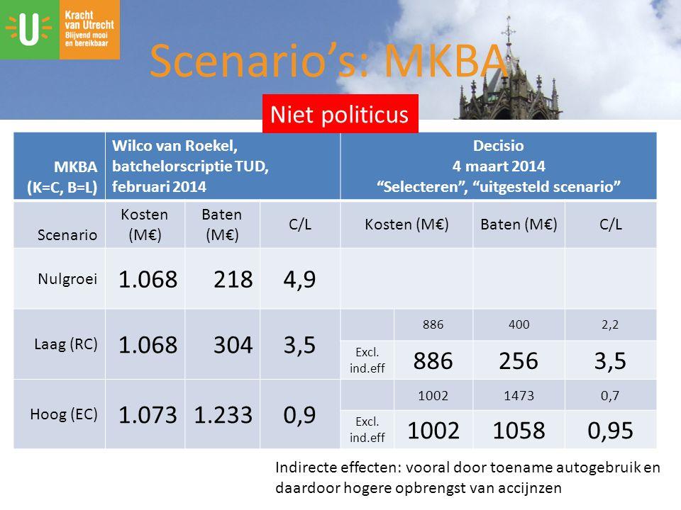 """Scenario's: MKBA MKBA (K=C, B=L) Wilco van Roekel, batchelorscriptie TUD, februari 2014 Decisio 4 maart 2014 """"Selecteren"""", """"uitgesteld scenario"""" Scena"""