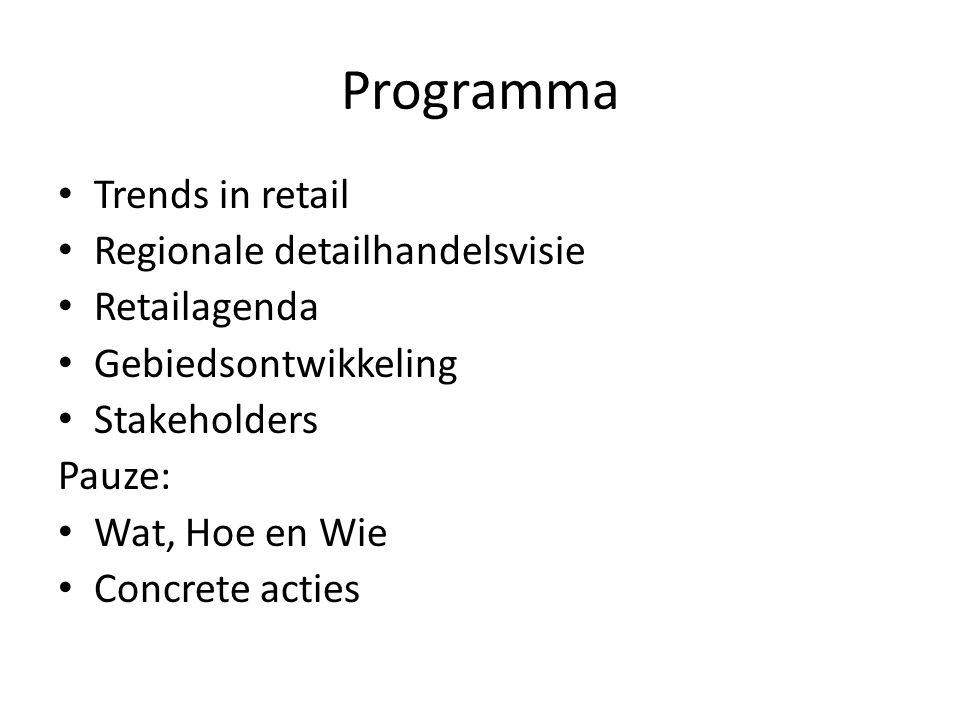 Programma Trends in retail Regionale detailhandelsvisie Retailagenda Gebiedsontwikkeling Stakeholders Pauze: Wat, Hoe en Wie Concrete acties